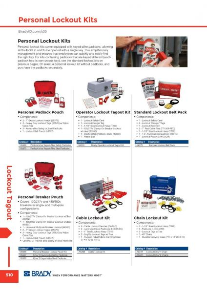 Personal Lockout Kits Others Lockout Tagout Malaysia, Johor Bahru (JB) Supplier, Suppliers, Supply, Supplies | GMO Solution Sdn. Bhd.