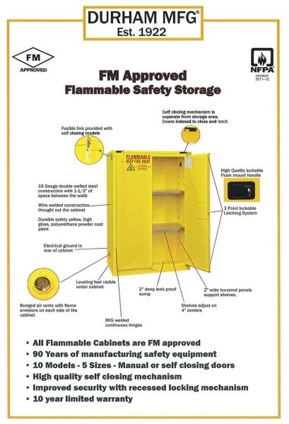 Flammable Safety Cabinets Durham Selangor, Malaysia, Kuala Lumpur (KL), Subang Jaya Supplier, Suppliers, Supply, Supplies | EIE Pulp & Speciality Sdn Bhd