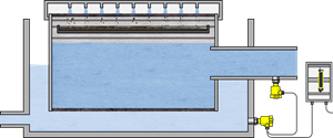 Monitoring of filters in drinking water supplies