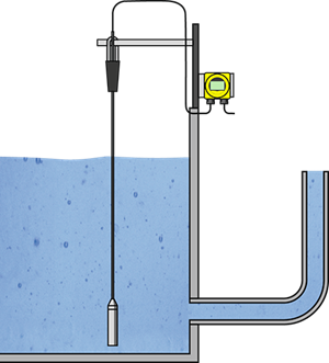 Level measurement in the reservoir