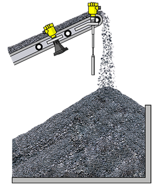 Level measurement of stockpiles