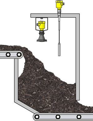 Level measurement and point level detection at the belt transfer point