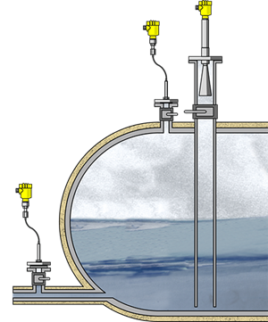 Level and pressure measurement of heat transfer fluid(HTF) in expansion tanks