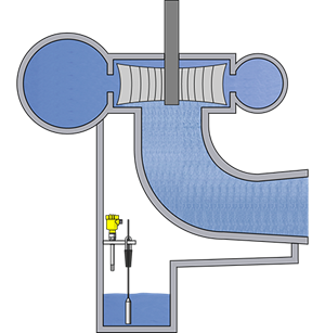 Level measurement and point level detection in a seepage water shaft