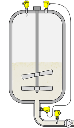 Level, pressure measurement and point level detection in the raw milk tank