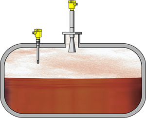 Level measurement and point level detection in storage tanks for toxic liquids