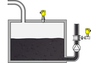 Level and flow measurement in the hydraulic oil station