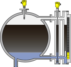 Level and interface measurement and point level detection in separators