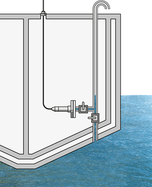 Level measurements for the control of draught, trim and list