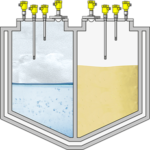 Measurement of level, point level and pressure in the cargo tanks on board