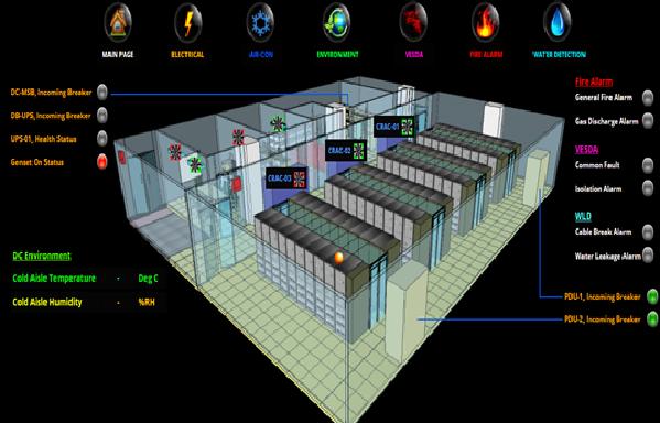 EMS Data Center Infrastructure Monitoring (DCIM) / Environment Monitoring System (EMS) Selangor, Malaysia, Kuala Lumpur (KL), Seri Kembangan Supplier, Suppliers, Supply, Supplies | ES Matrix Sdn Bhd