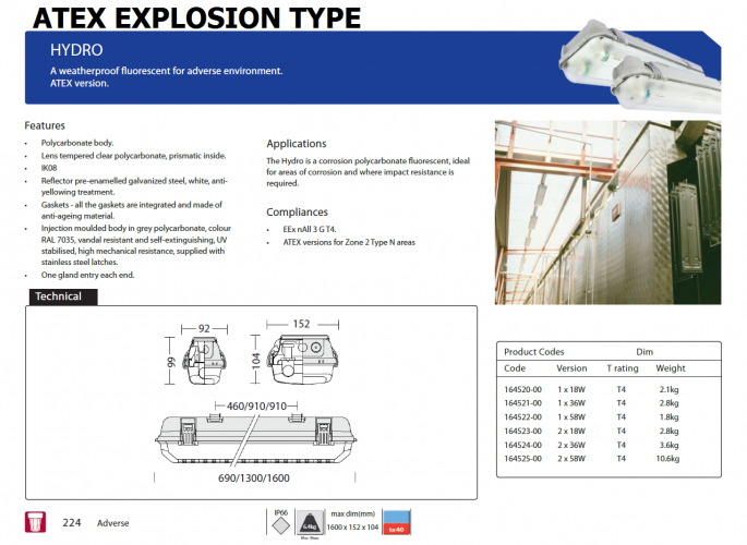 DISANO HYDRO ATEX IP66 EXPLOSION PROOF FITTING