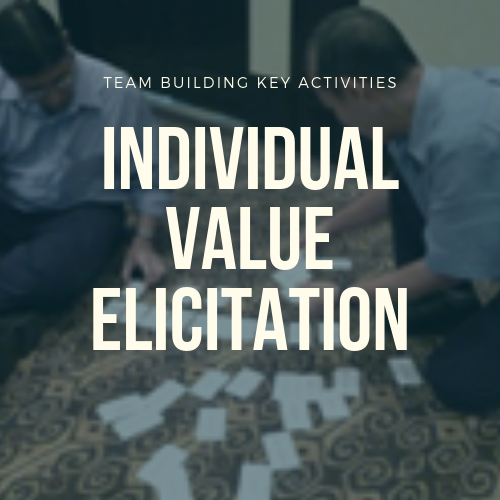 Individual Value Elicitation Team Building Activities In Malaysia 2019 Team Building Selangor, Malaysia, Kuala Lumpur (KL), Shah Alam Training, Workshop | Iconic Training Solutions Sdn Bhd