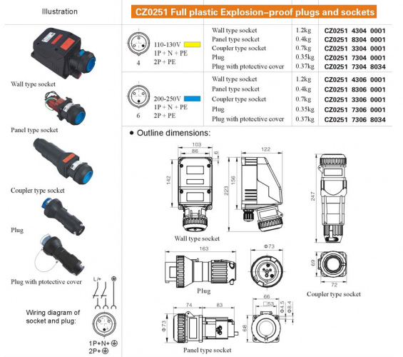 CZ0251 EXPLOSION PROOF PLUGS AND SOCKET INDUSTRIAL USE