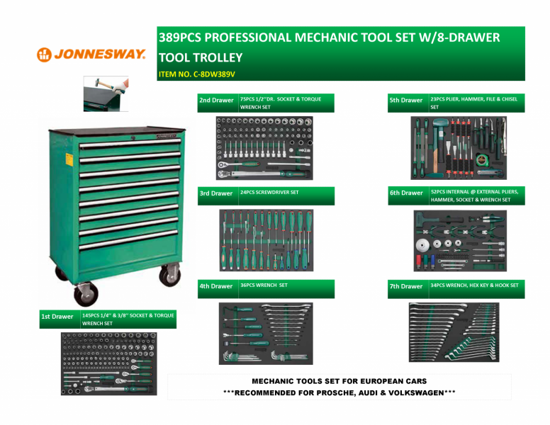 389PCS PROFESSIONAL MECHANIC TOOL SET W/8-DRAWER TOOL TROLLEY  ***RECOMMENDED FOR PROSCHE, AUDI & VOLKSWAGEN*** Mechanic Tools Set  Jonnesway Selangor, Malaysia, Kuala Lumpur (KL), Puchong Supplier, Suppliers, Supply, Supplies | Bestool (M) Sdn Bhd