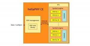 LTE Positioning Spinout Targets Precision Location Services