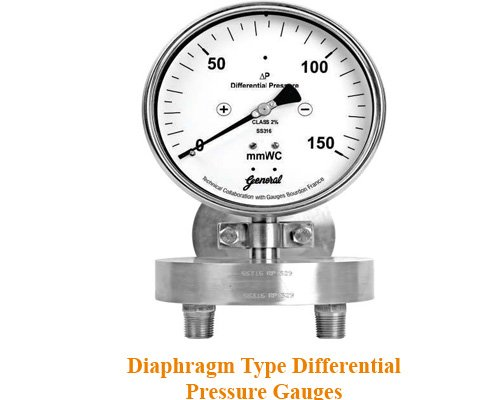 DIFFERENTIAL PRESSURE GAUGES DIFFERENTIAL PRESSURE GAUGES PRESSURE PRODUCTS PROCESS MEASUREMENT AND CONTROL Selangor, Malaysia, Kuala Lumpur (KL), Puchong Supplier, Supply, Supplies, Services | LSA Energy Resources Sdn Bhd