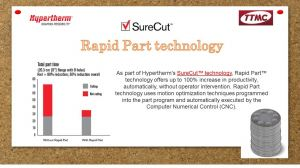 HYPERTHERM SURECUT- RAPID PART TECHNOLOGY