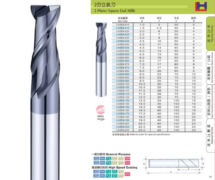 2 Flutes Square End Mills 2 Flutes Carbide End Mill Series LH Malaysia, Johor, Melaka, Muar Supplier, Suppliers, Supply, Supplies | Novo Tooling Sdn Bhd