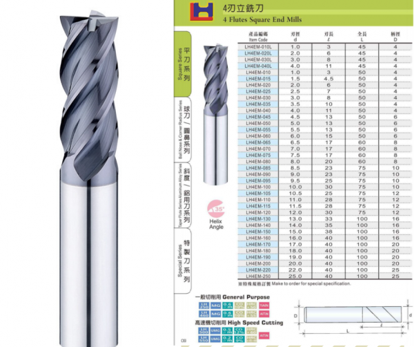 4 Flutes Square End Mills 4 Flutes Carbide End Mill Series LH Malaysia, Johor, Melaka, Muar Supplier, Suppliers, Supply, Supplies | Novo Tooling Sdn Bhd