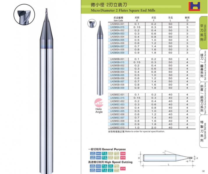 Micro Diameter 2 Flutes Square End Mills 2 Flutes Carbide End Mill Series LH Malaysia, Johor, Melaka, Muar Supplier, Suppliers, Supply, Supplies | Novo Tooling Sdn Bhd