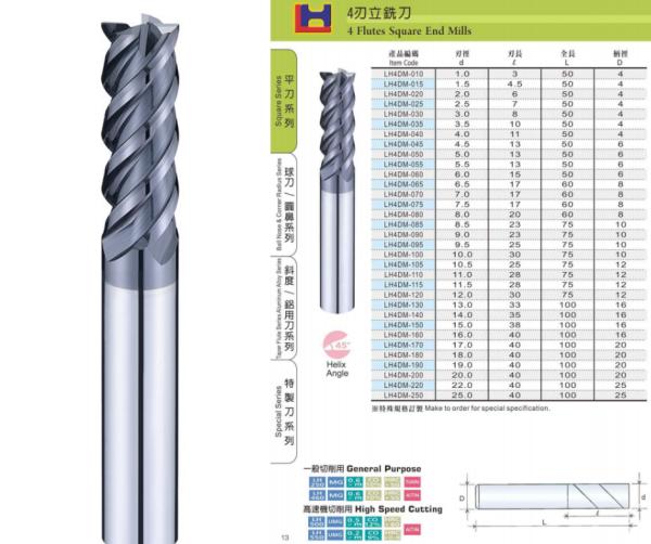 4 Flutes Square End Mills_45бу 4 Flutes Carbide End Mill Series LH Malaysia, Johor, Melaka, Muar Supplier, Suppliers, Supply, Supplies | Novo Tooling Sdn Bhd