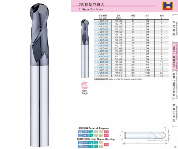 2 Flutes Ball Nose End Mills Carbide Ball Nose Series LH Malaysia, Johor, Melaka, Muar Supplier, Suppliers, Supply, Supplies | Novo Tooling Sdn Bhd