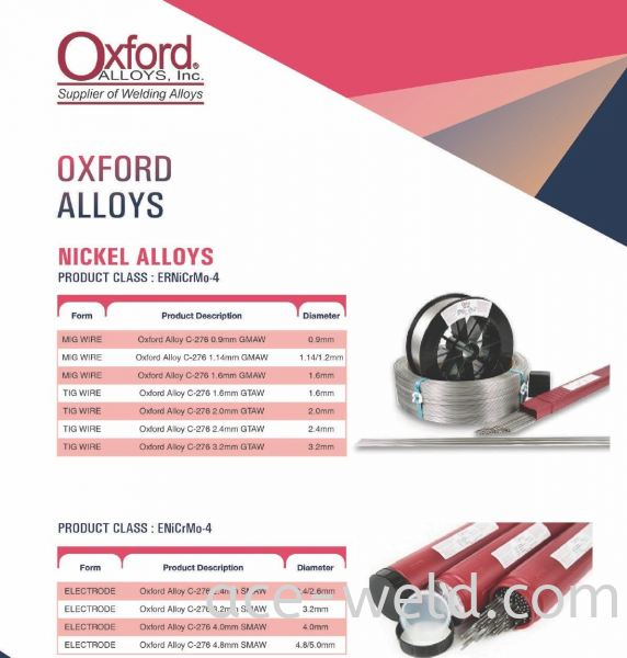 Oxford Alloys Nickel Alloy Oxford Alloys Consumables Selangor, Malaysia, Kuala Lumpur (KL), Puchong Supplier, Suppliers, Supply, Supplies | ACE Weld Sdn Bhd