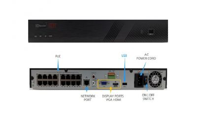 BX8-S16P16H2 POE NETWORK VIDEO RECORDER