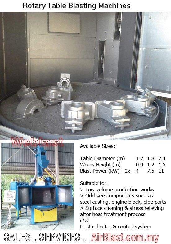 Rotary Table Blasting Machine EQUIPMENT SALES & RENTAL Malaysia, Negeri Sembilan, Nilai Manufacturer, Supplier, Supply, Supplies | AirBlast (M) Sdn Bhd