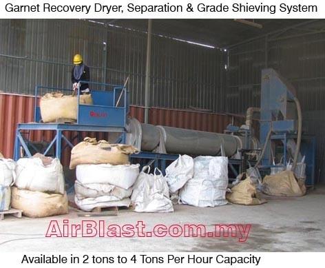 Garnet Recovery Dryer Separation Equipment EQUIPMENT SALES & RENTAL Malaysia, Negeri Sembilan, Nilai Manufacturer, Supplier, Supply, Supplies   AirBlast (M) Sdn Bhd