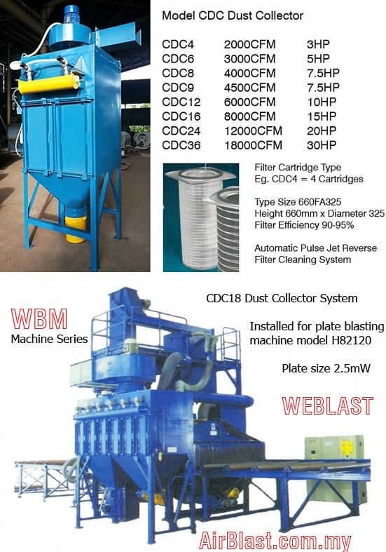 CDCseries MAINTENANCE & PARTS Malaysia, Negeri Sembilan, Nilai Manufacturer, Supplier, Supply, Supplies | AirBlast (M) Sdn Bhd