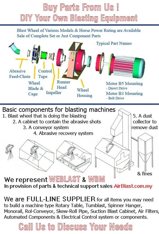 Machines DIY MAINTENANCE & PARTS Malaysia, Negeri Sembilan, Nilai Manufacturer, Supplier, Supply, Supplies | AirBlast (M) Sdn Bhd