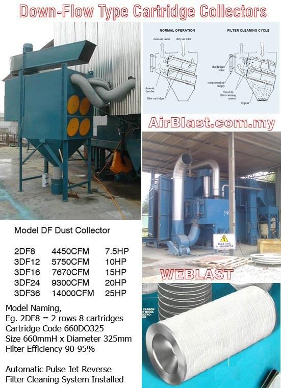 Down Flow Type Dust Collector MAINTENANCE & PARTS Malaysia, Negeri Sembilan, Nilai Manufacturer, Supplier, Supply, Supplies | AirBlast (M) Sdn Bhd