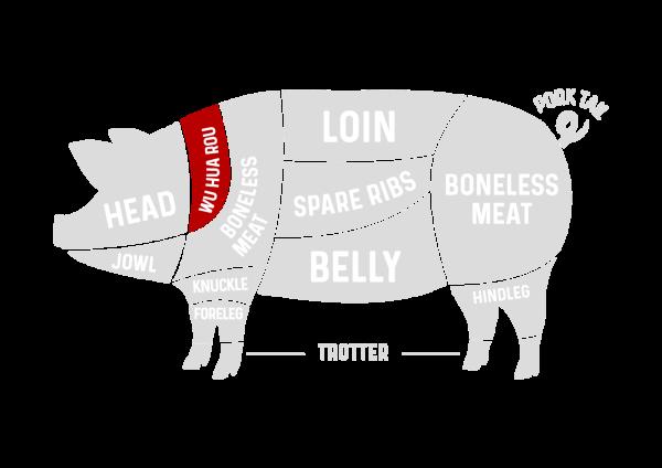 WU HUA ROU Pork Cuts Selangor, Malaysia, Kuala Lumpur (KL), Klang, Subang Jaya, Puchong, Petaling Jaya (PJ), Kepong Supplier, Suppliers, Supply, Supplies | Long Farm Meat Sdn Bhd