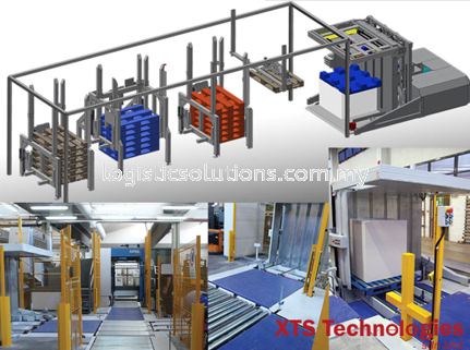 Pile Turner Automatic Pallet Loader Malaysia
