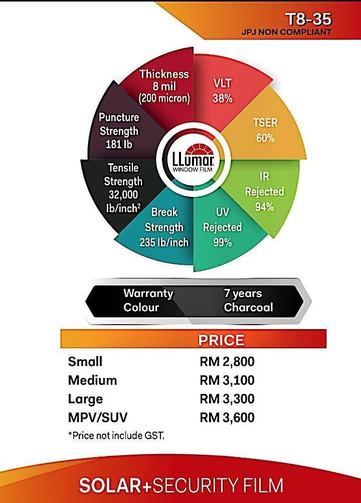T8-35 (JPJ NON COMPLAINT) SOLAR + SECURITY FILM LLUMAR WINDOW FILM TINTED FILM Selangor, Malaysia, Kuala Lumpur (KL), Cheras, Semenyih Supplier, Suppliers, Supply, Supplies | ENZO TINT SHOP