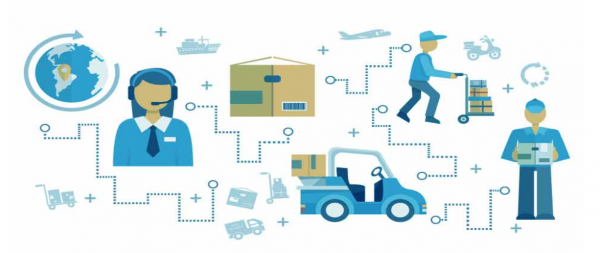 ISO 28000:2007 SUPPLY CHAIN SECURITY MANAGEMENT SYSTEMS ISO 28000:2007 SUPPLY CHAIN SECURITY MANAGEMENT SYSTEMS Malaysia, Selangor, Kuala Lumpur (KL), Puchong Consultancy, Consultant, Services, Training | ELITE CONSULTANTS & TRAINING PLT