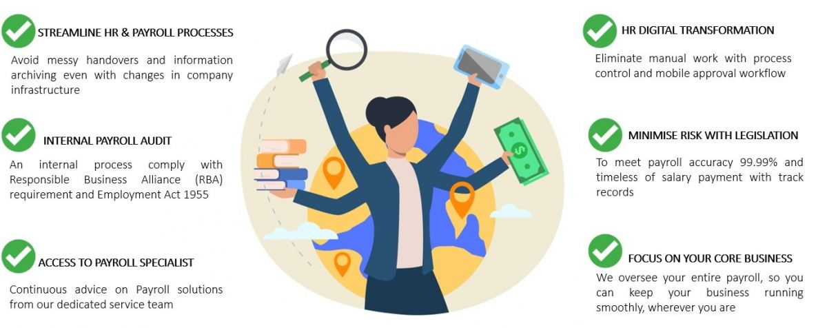 Payroll Outsourcing Services  Payroll Outsourcing Services  Malaysia, Selangor, Negeri Sembilan (NS), Penang, Kuala Lumpur (KL) System, Software, Supplier, Supply | vData Consulting Sdn Bhd