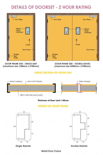 2 Hour Fire Rated Doorset FIRE RESISTANCE DOOR Malaysia, Perak, Chemor Supplier, Manufacturer, Supply, Supplies | SIN CHOONG YAN WOODWORK SDN BHD