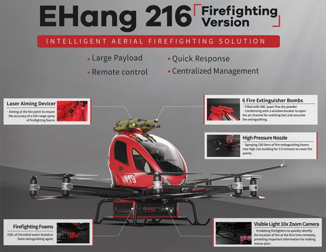 EHang 216 (Fire Fighting Drone)