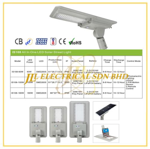 JLUX IS108 LED SOLAR STREETLIGHT *Photoelectric Lighting control & Remote control + PIR Motion Sensor [60W/100W/180W][3000K/4000K/6500K]