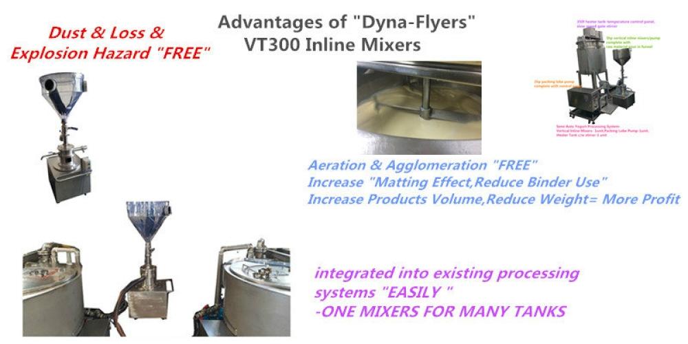 VT300-10 Vertical Suction & Disssolving Inline Homogenizer Order No:971300