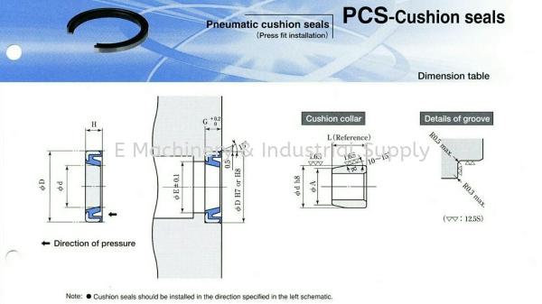 PCS-Cushion seals