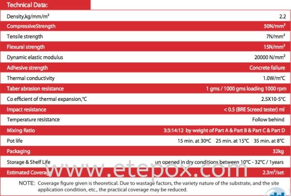PU HF Technical Data