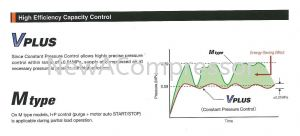 HIGH ecifienfy cpcty control