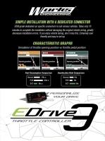 Honda Accord 2014 Works E-drive 3 Throttle Controller (7B)