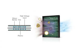 RBD Plasma System and Antibacterial Catalyst Filter