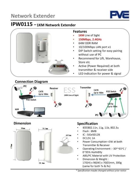 Cynics PVE 1km Wireless Network Extender