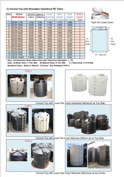 Model DCM Manhole At Top Middle 500mm ID Type 3 PE Conical Top with Manhole DCM Series Type 3 PE Rotational Molded Storage Tank Selangor, Malaysia, Kuala Lumpur (KL), Banting Supplier, Suppliers, Supply, Supplies | Dayamas Technologies Sdn Bhd